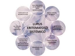 Sintomas del Lupus